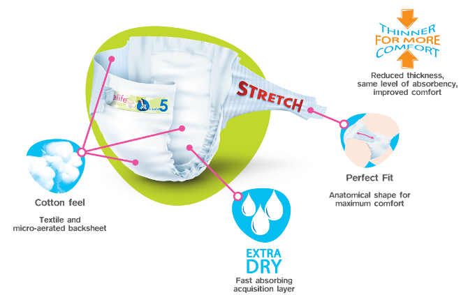 Freelife Nappies benefits